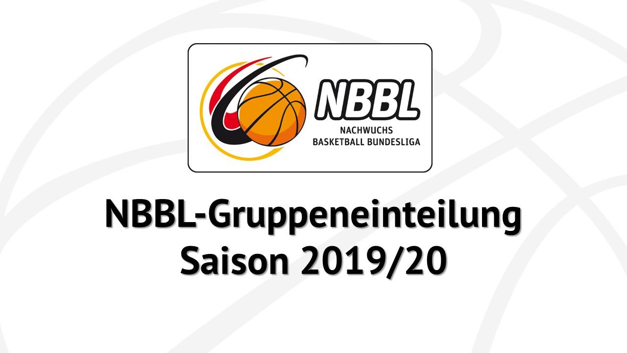 NBBL_Gruppeneinteilung 2019_20
